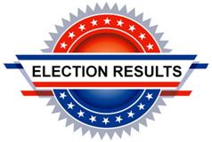SOS Results